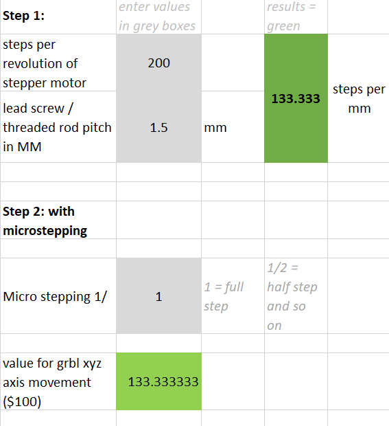 calculating stepper steps per inch excel formula