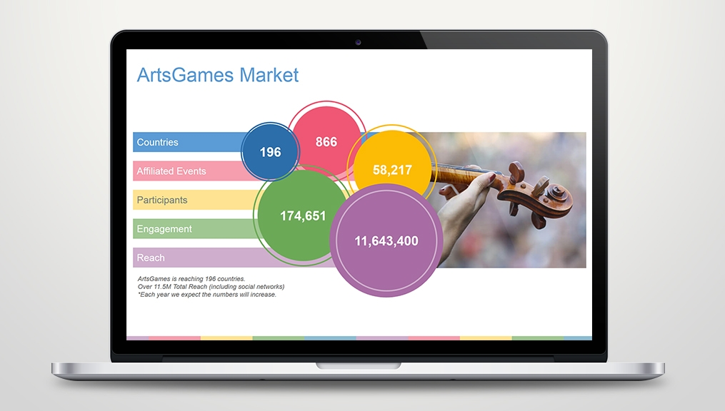 presentation - arts game - arif saeed - inoace design